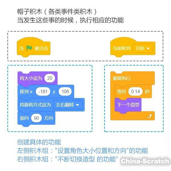 https://cdn.china-scratch.com/timg/191009/1311125002-2.jpg