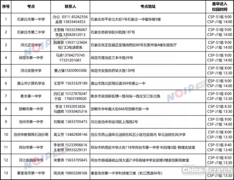 https://cdn.china-scratch.com/timg/191011/14243WQ7-1.jpg