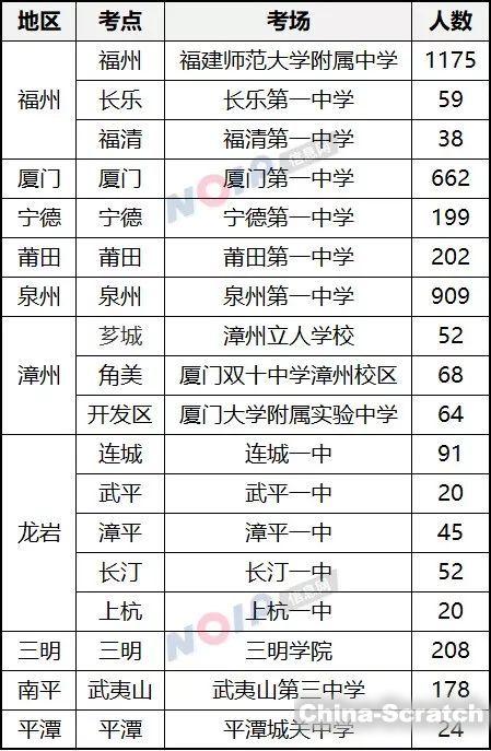 https://cdn.china-scratch.com/timg/191012/124Z35233-1.jpg