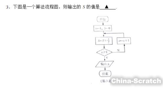 https://cdn.china-scratch.com/timg/191015/1111005361-6.jpg