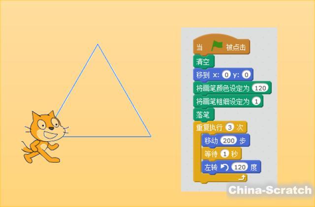 https://cdn.china-scratch.com/timg/191017/1254461603-0.jpg