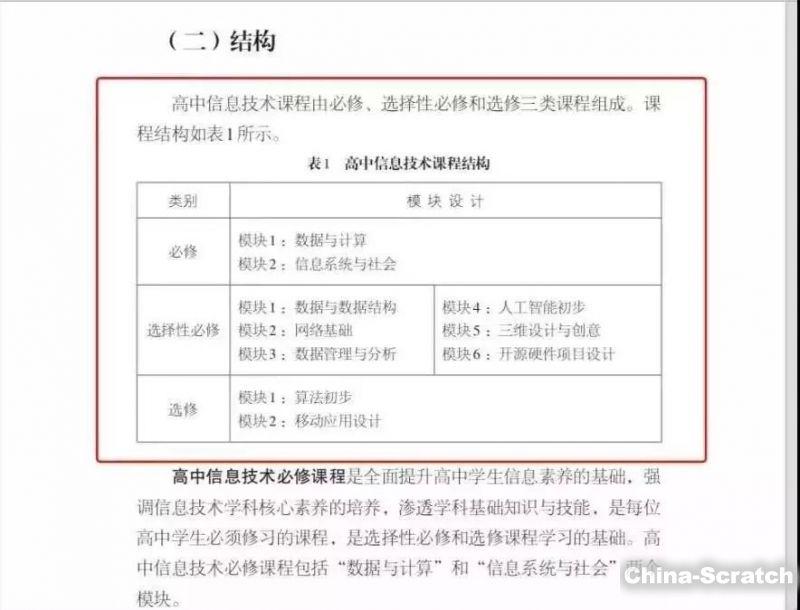 https://cdn.china-scratch.com/timg/191018/1335251A2-3.jpg