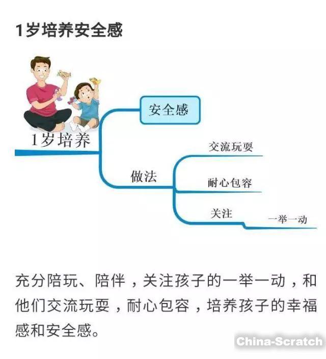 https://cdn.china-scratch.com/timg/191022/1454315039-1.jpg