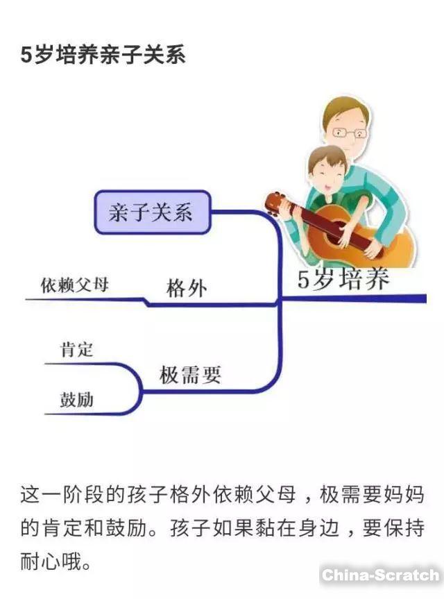 https://cdn.china-scratch.com/timg/191022/1454321464-5.jpg