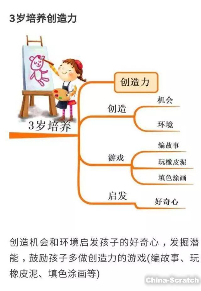 https://cdn.china-scratch.com/timg/191022/1454322E0-3.jpg