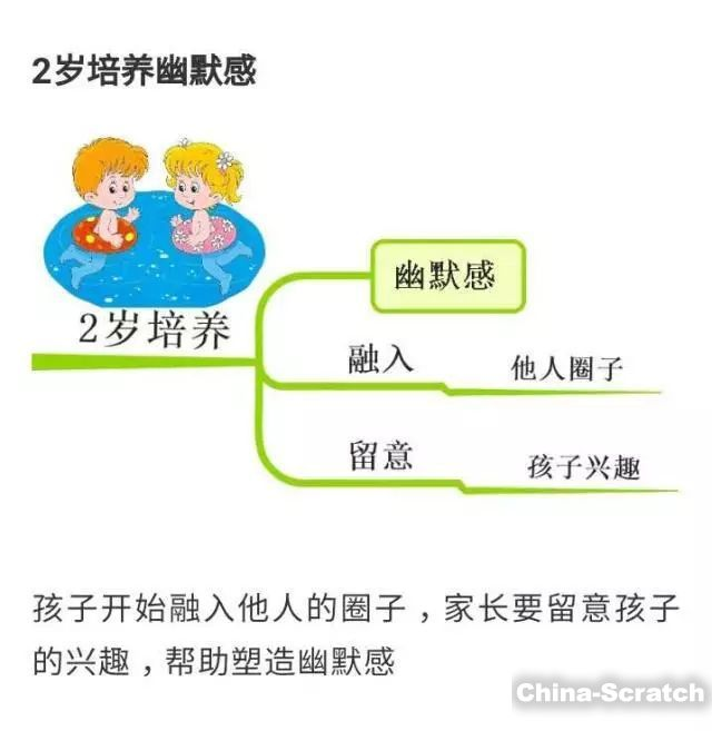 https://cdn.china-scratch.com/timg/191022/1454325354-2.jpg