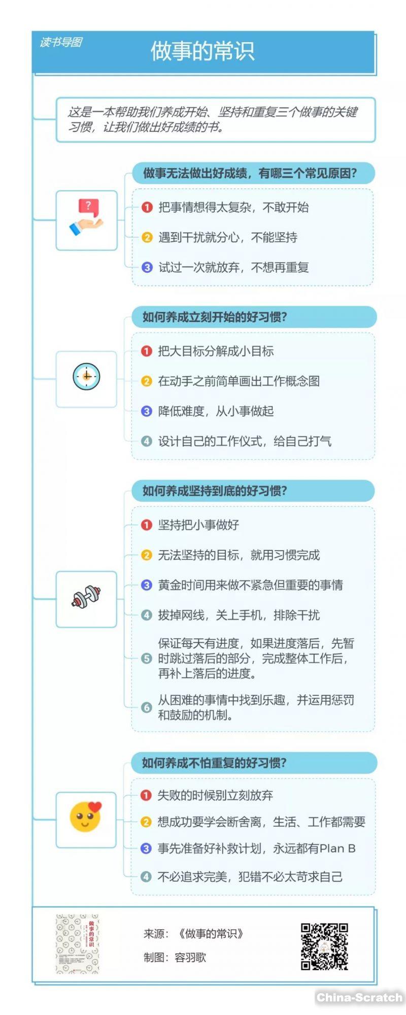 https://cdn.china-scratch.com/timg/191022/145K0J03-3.jpg