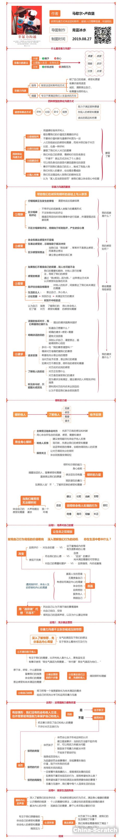 https://cdn.china-scratch.com/timg/191022/145K23201-9.jpg