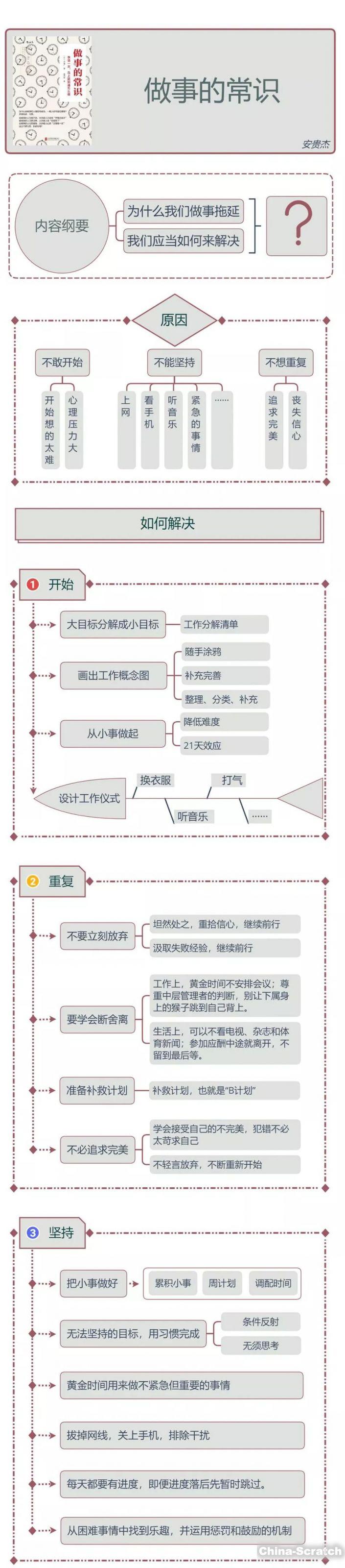 https://cdn.china-scratch.com/timg/191022/145K44526-15.jpg