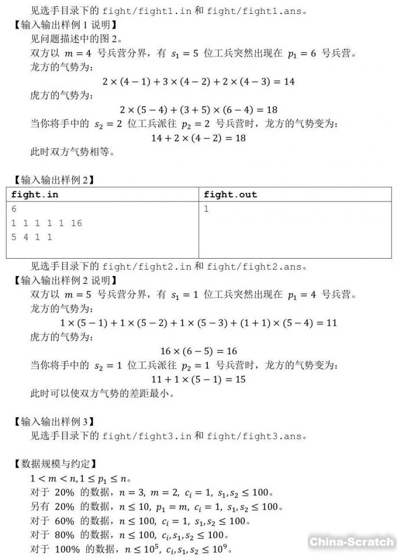 https://cdn.china-scratch.com/timg/191023/13494125I-3.jpg