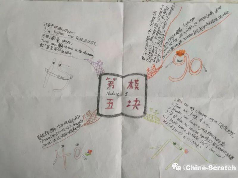 https://cdn.china-scratch.com/timg/191023/134TA945-2.jpg