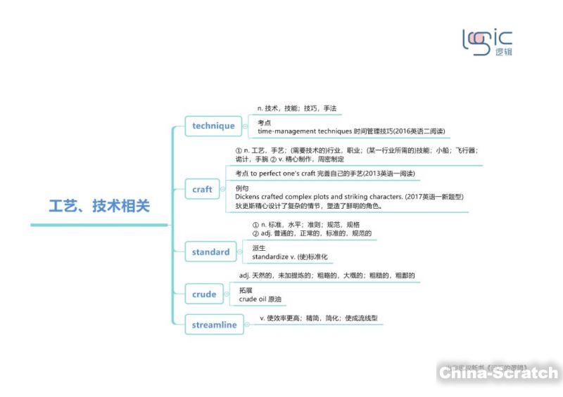 https://cdn.china-scratch.com/timg/191023/134Z230Q-0.jpg