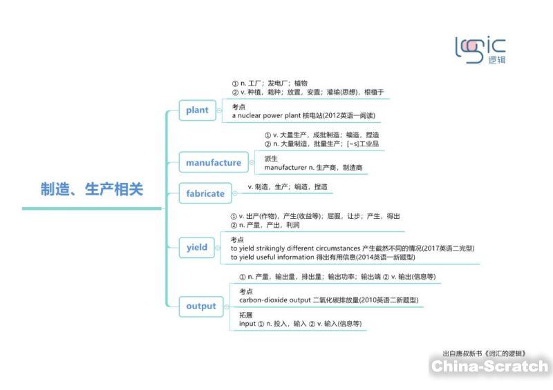 https://cdn.china-scratch.com/timg/191023/134Z25A1-1.jpg