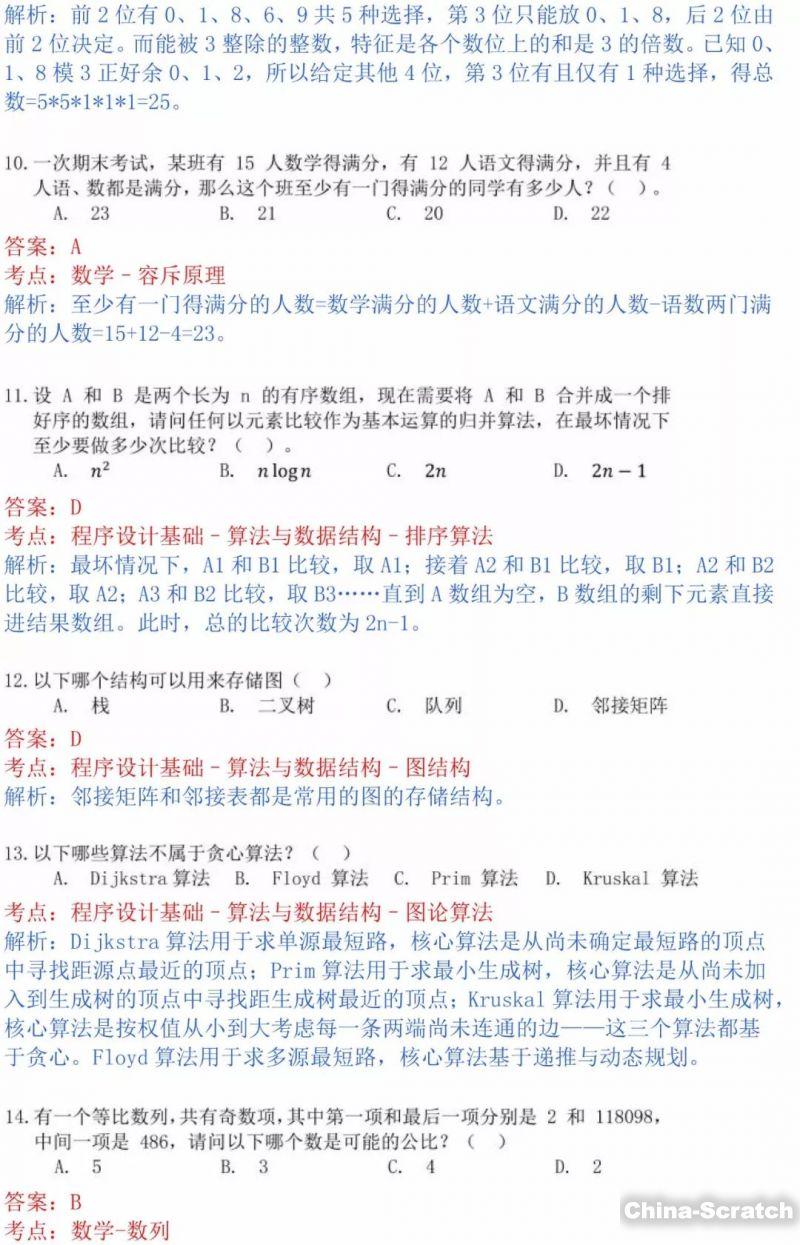 https://cdn.china-scratch.com/timg/191024/15262R111-2.jpg