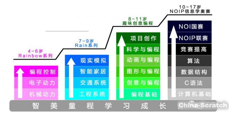 https://cdn.china-scratch.com/timg/191024/152A61c7-0.jpg