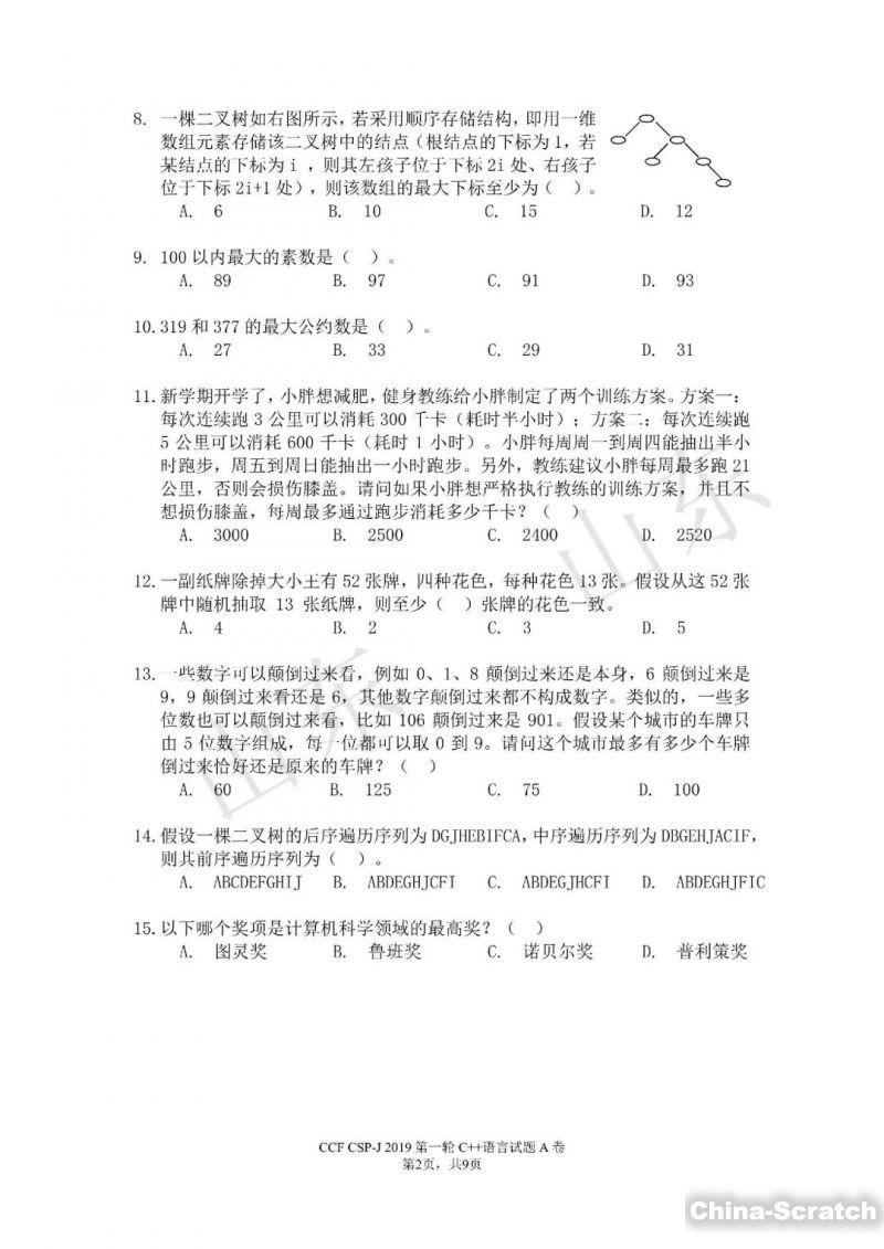 https://cdn.china-scratch.com/timg/191024/152I2M39-4.jpg