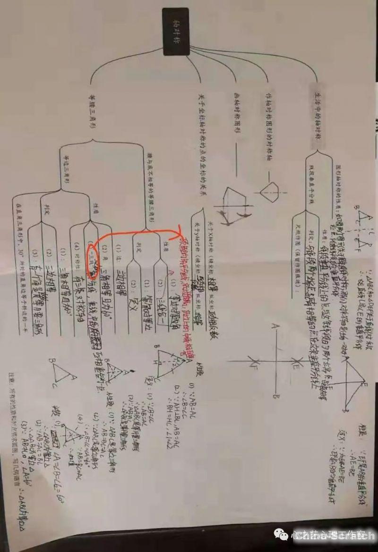 https://cdn.china-scratch.com/timg/191025/13410G9D-4.jpg