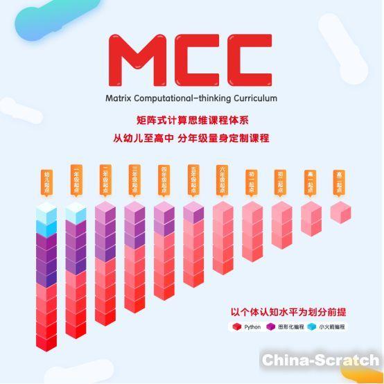 https://cdn.china-scratch.com/timg/191025/14005I103-2.jpg