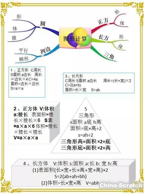 https://cdn.china-scratch.com/timg/191028/130J25232-1.jpg