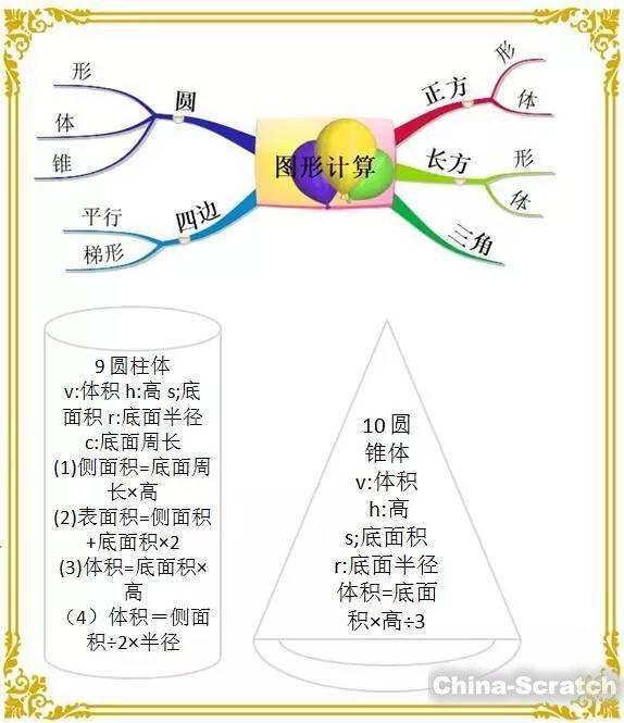 https://cdn.china-scratch.com/timg/191028/130J2A45-3.jpg