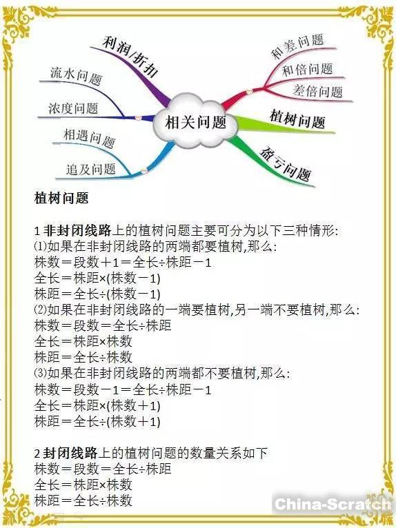 https://cdn.china-scratch.com/timg/191028/130J324Z-5.jpg