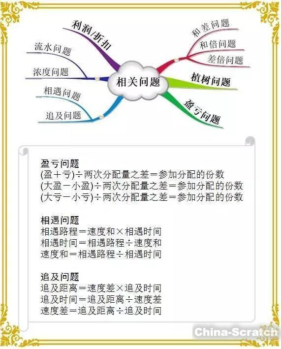 https://cdn.china-scratch.com/timg/191028/130J35I0-6.jpg