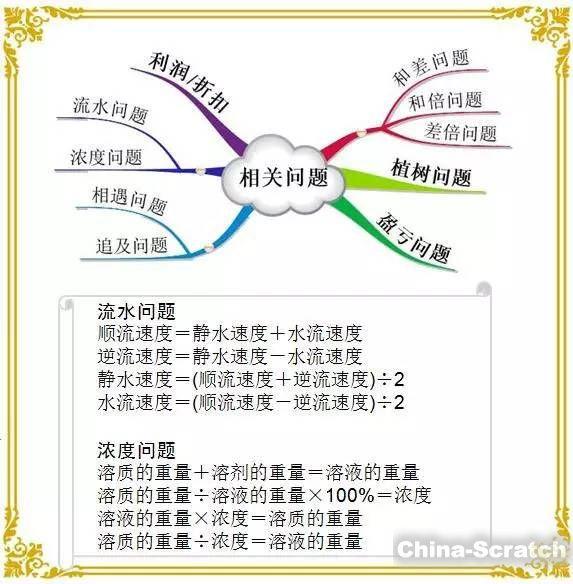 https://cdn.china-scratch.com/timg/191028/130J36014-7.jpg