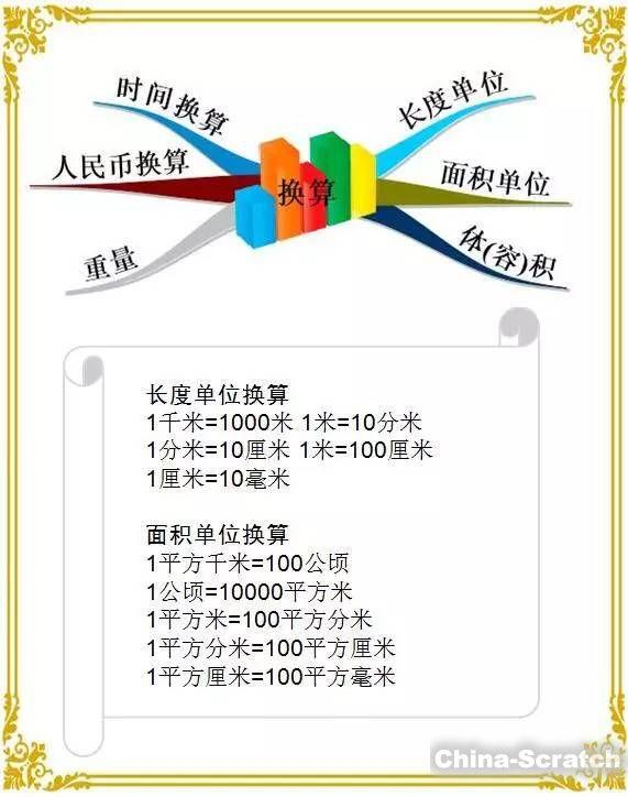 https://cdn.china-scratch.com/timg/191028/130J441Z-9.jpg