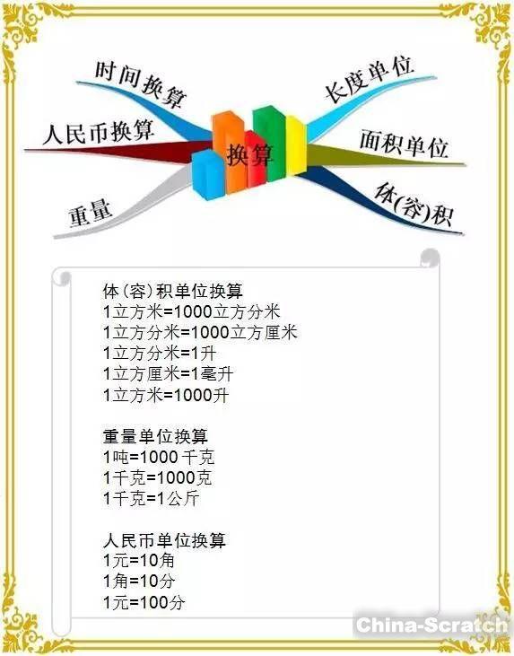 https://cdn.china-scratch.com/timg/191028/130J4C26-11.jpg