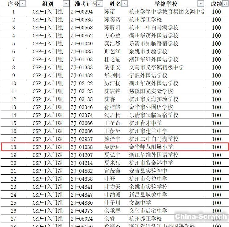 https://cdn.china-scratch.com/timg/191028/13104B158-7.jpg