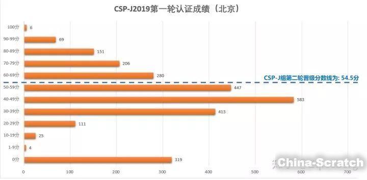 https://cdn.china-scratch.com/timg/191101/14302W964-3.jpg