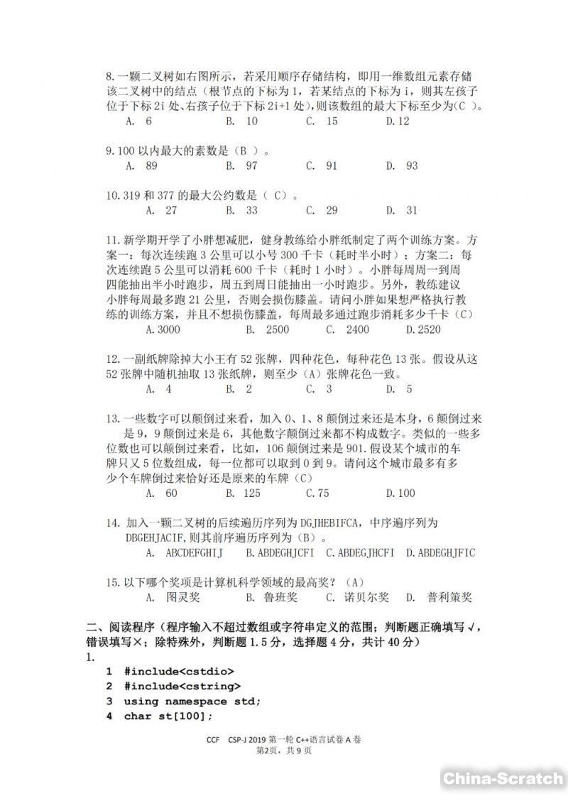 https://cdn.china-scratch.com/timg/191101/14303UT4-2.jpg