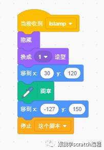 https://cdn.china-scratch.com/timg/191105/15411544b-15.jpg