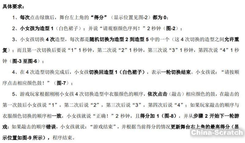 https://cdn.china-scratch.com/timg/191107/14031220b-24.jpg