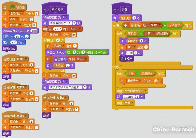 https://cdn.china-scratch.com/timg/191107/14031260R-25.jpg