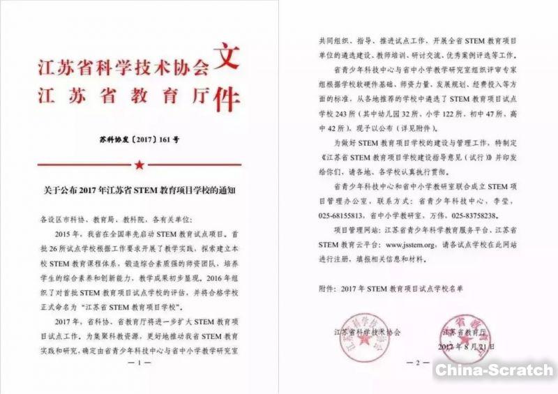 https://cdn.china-scratch.com/timg/191108/142532GS-15.jpg