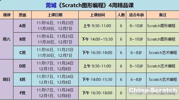 https://cdn.china-scratch.com/timg/191108/142G0A16-16.jpg