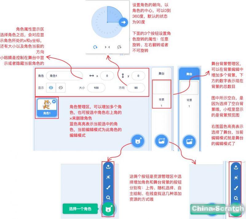 https://cdn.china-scratch.com/timg/191108/142K93B8-1.jpg