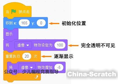 https://cdn.china-scratch.com/timg/191109/13323553B-4.jpg