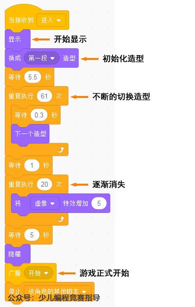 https://cdn.china-scratch.com/timg/191109/13323630U-9.jpg