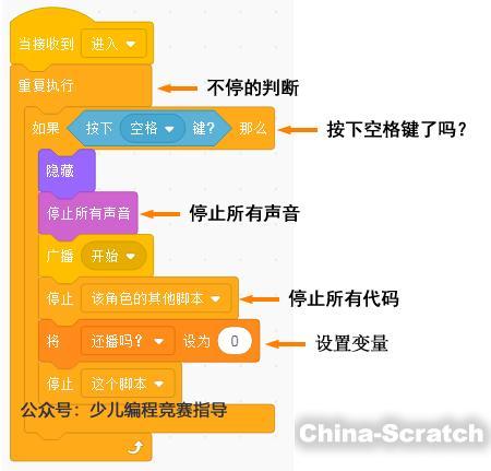 https://cdn.china-scratch.com/timg/191109/1332363425-10.jpg