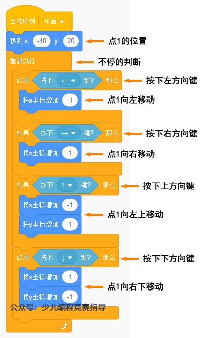 https://cdn.china-scratch.com/timg/191109/13323I193-13.jpg