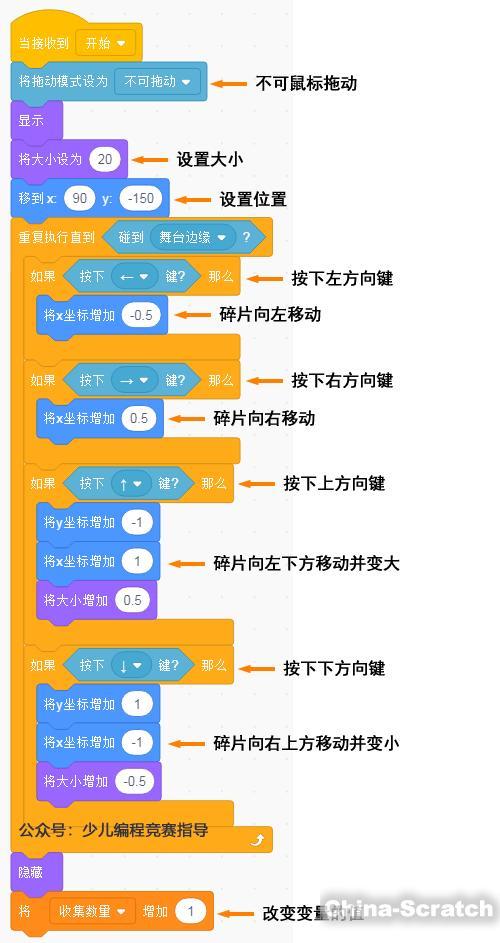 https://cdn.china-scratch.com/timg/191109/13323U630-16.jpg