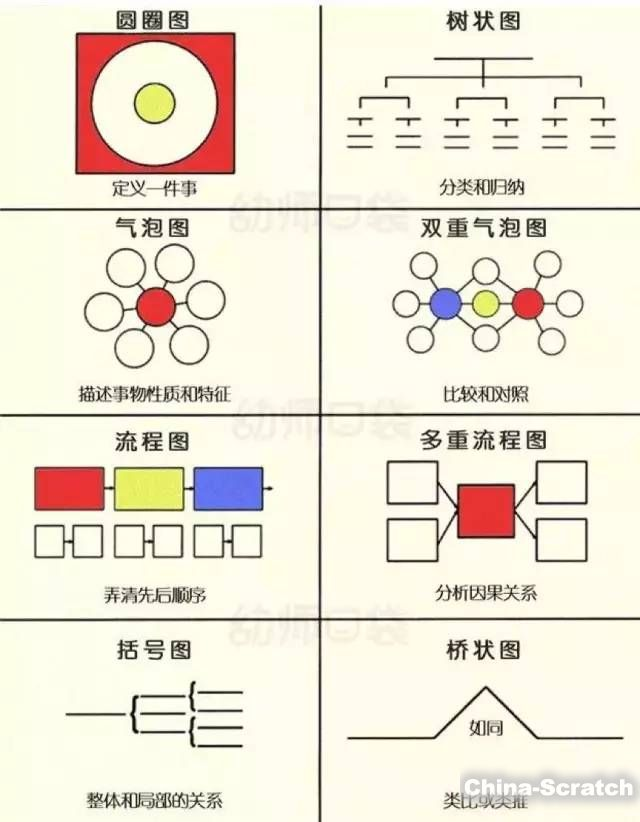 https://cdn.china-scratch.com/timg/191109/1334222005-2.jpg