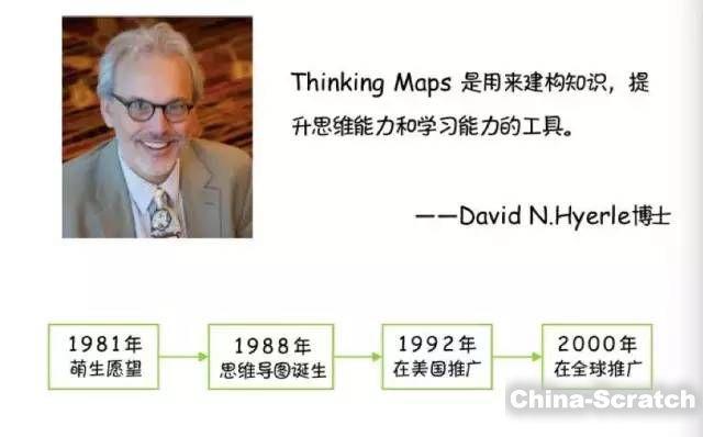 https://cdn.china-scratch.com/timg/191109/13342233T-1.jpg