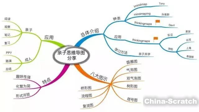 https://cdn.china-scratch.com/timg/191109/1334223L8-0.jpg