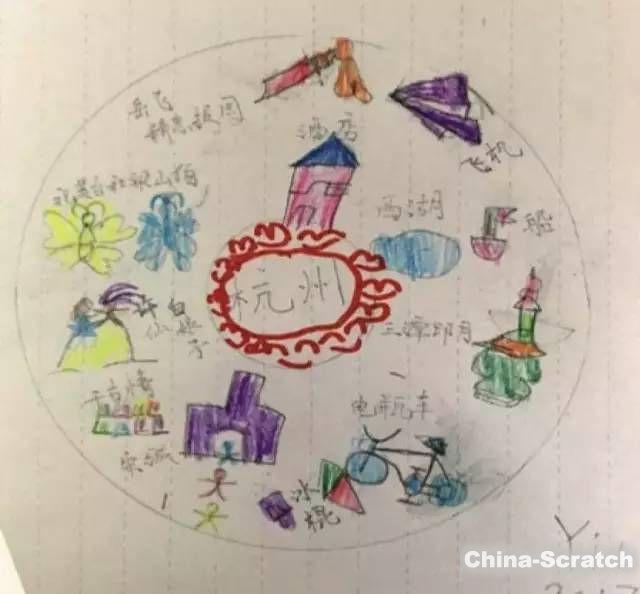 https://cdn.china-scratch.com/timg/191109/1334231620-4.jpg