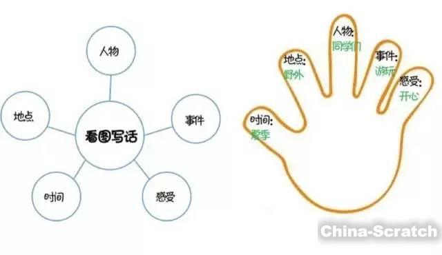 https://cdn.china-scratch.com/timg/191109/1334235606-6.jpg