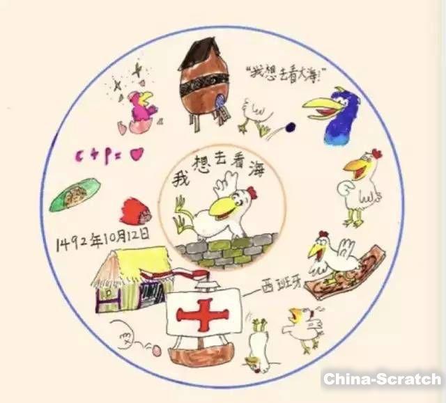https://cdn.china-scratch.com/timg/191109/133423G31-3.jpg