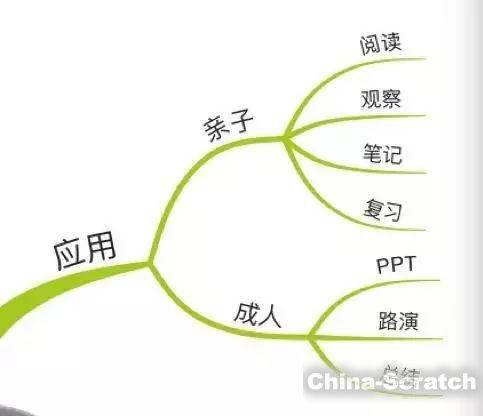 https://cdn.china-scratch.com/timg/191109/1334251337-17.jpg
